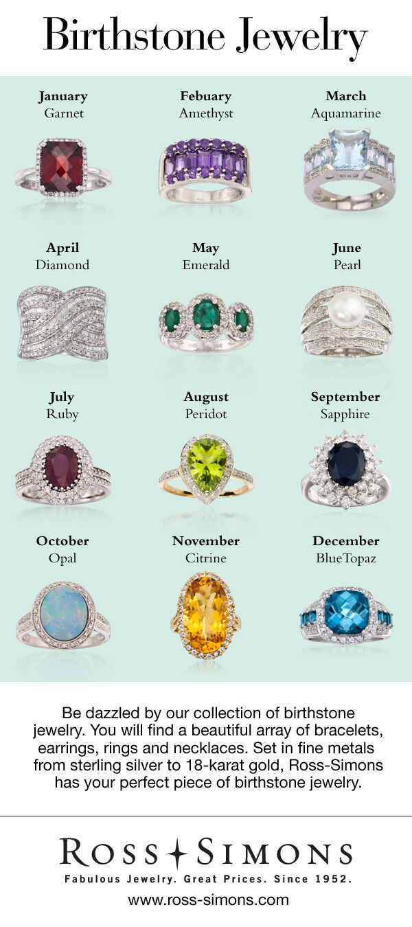 Birthstone Jewelry Infographic. Text for this infographic can be found below under 'Infographic Full-Text' headline.