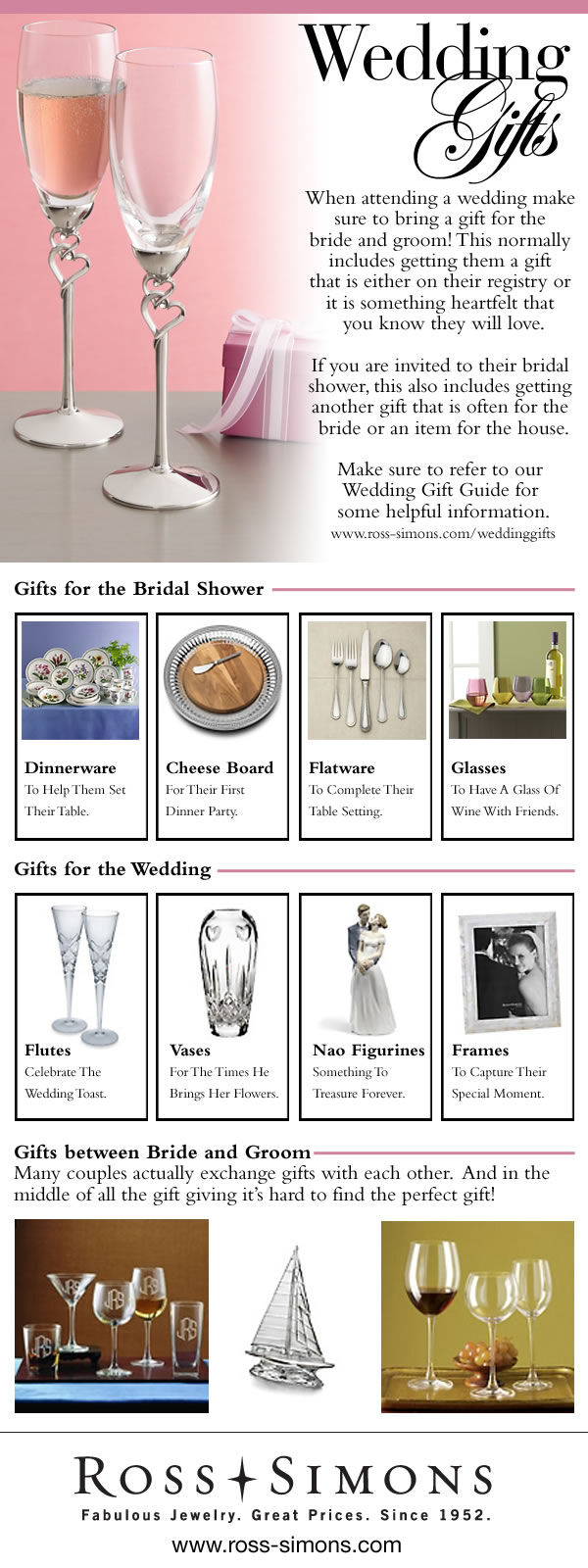 Wedding Gift Guide Infographic. Text for this infographic can be found below under 'Infographic Full-Text' headline.