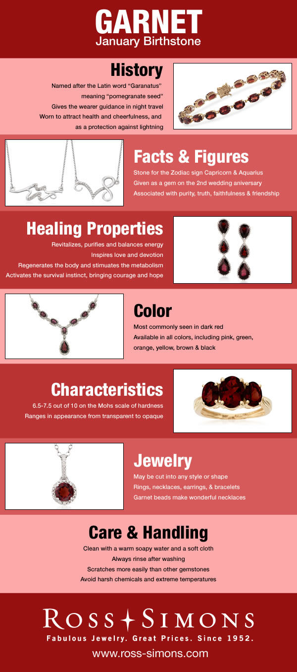 January Birthstone Infographic. Text for this infographic can be found below under 'Infographic Full-Text' headline.