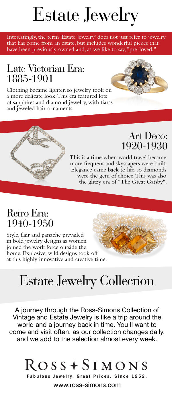 Estate Jewelry Infographic