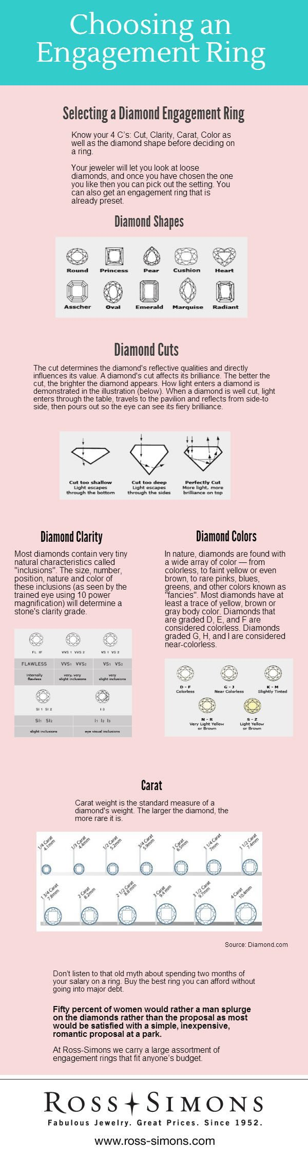 Choosing a Diamond Engagement Ring Infographic. Text for this infographic can be found below under 'Infographic Full-Text' headline.