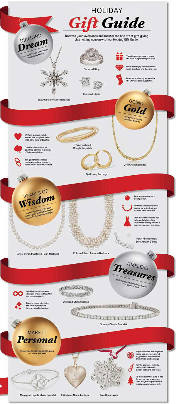 Holiday Jewelry Infographic. Text for this infographic can be found below under 'Infographic Full-Text' headline.